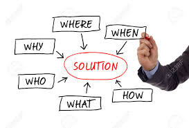 5ws Solutions